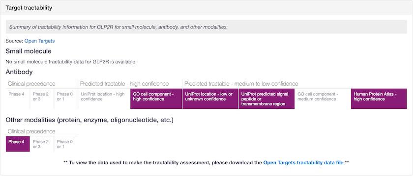 qa.targetvalidation.org_target_ENSG00000065325