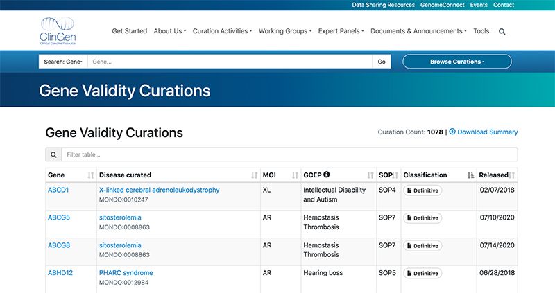 clingen_blog_gene_validity_curations_screenshot
