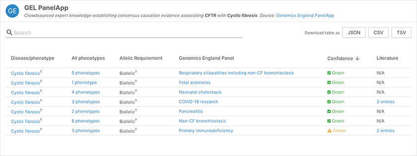 CFTR-in-cystic-fibrosis_resized