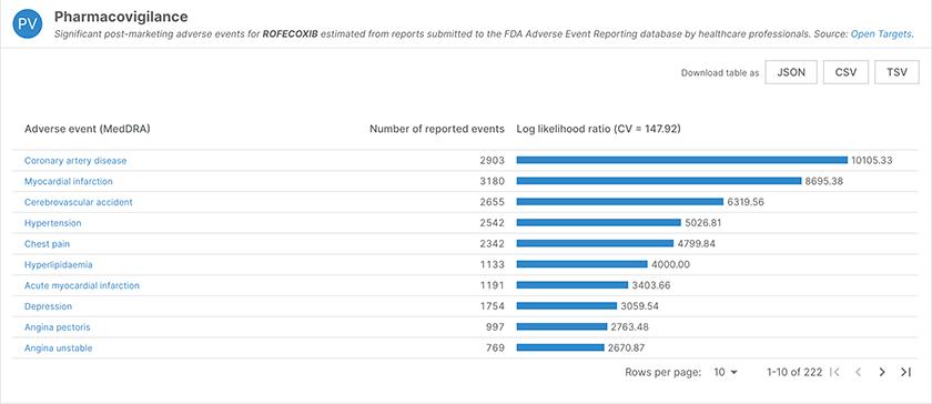 Rofecoxib-pharmacovigilance-data_resized