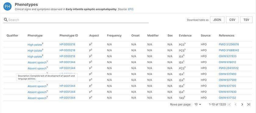new-phenotypes-Early-infantile-epileptic-encephalopathy_resized